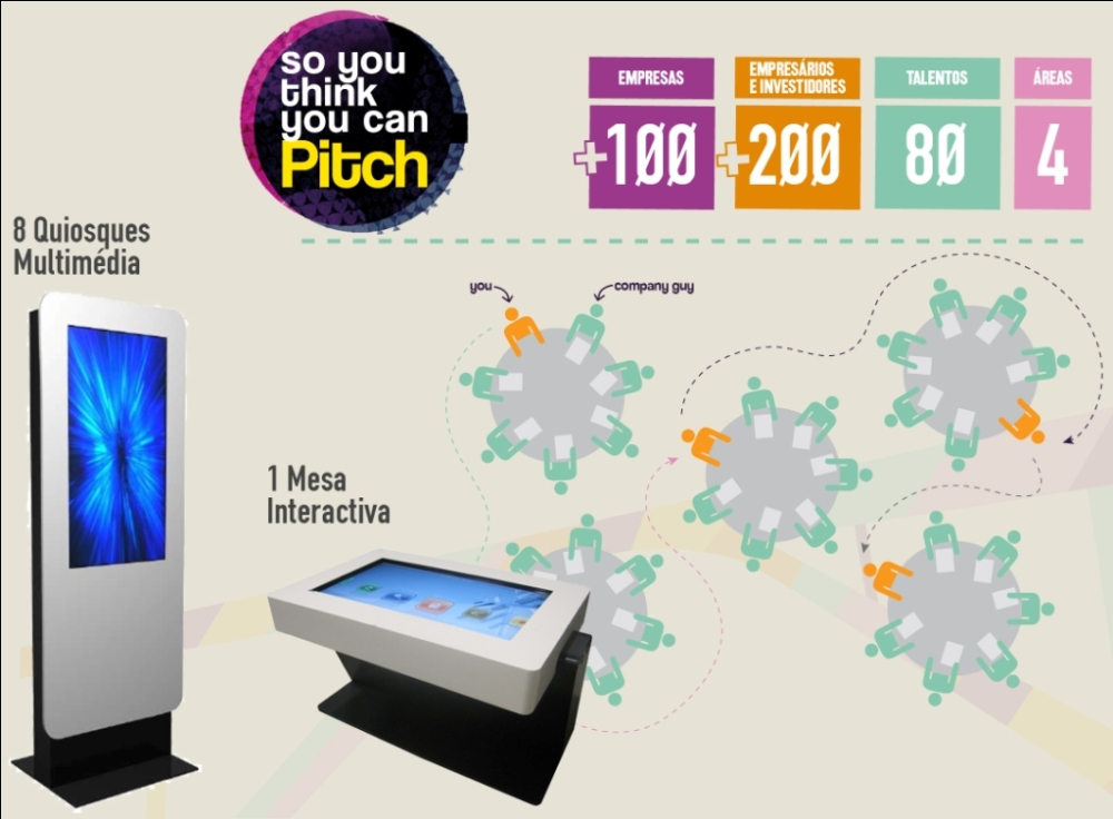 So You Think You Can Pitch