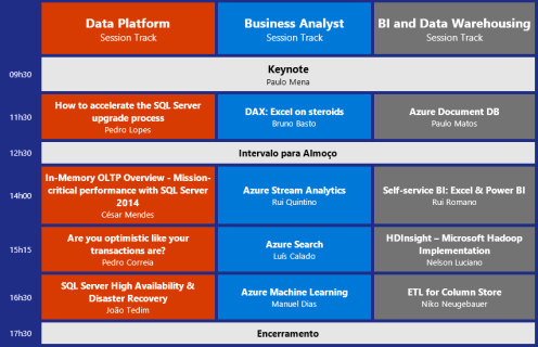 IT-Pro-Airlift-Data-Platform-agenda
