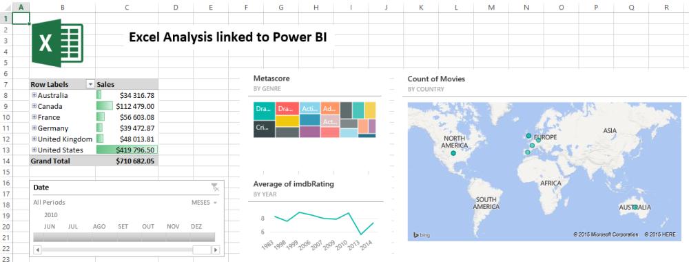 DevScope-PowerBI-Tiles-Excel