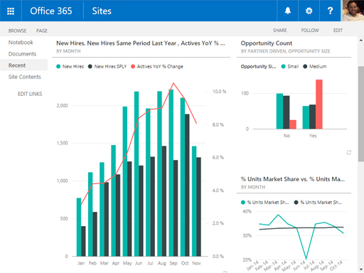 DevScope-PowerBI-Tiles-for-SharePoint