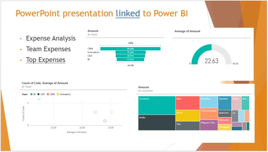 DevScope-PowerBI-Tiles-PowerPoint