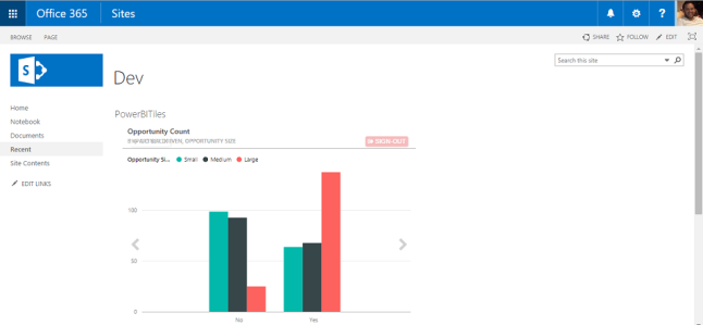 Step4-Power BI-Tiles-for-SharePoint-screen