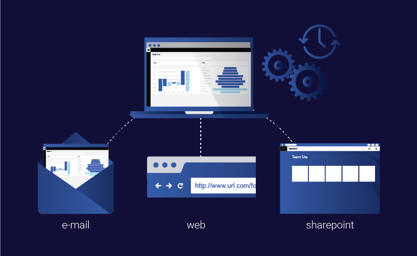 Send your Power BI reports and dashboards by email, to the web or to a SharePoint library