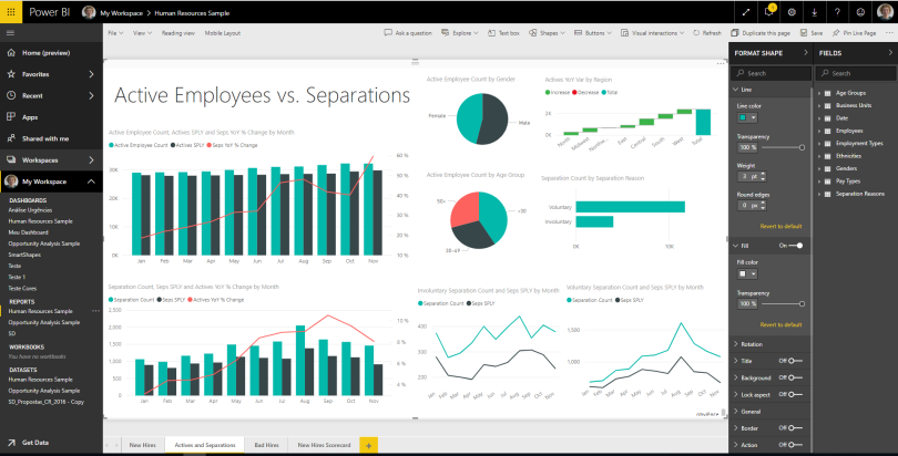Power BI issue 2